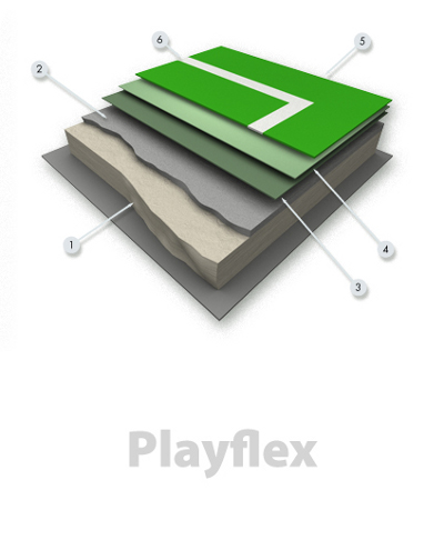 Playflex Hardcourt